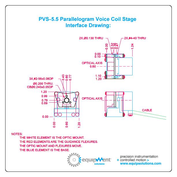 motion control - PVS 5-5 interface drawings