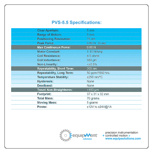 motion control - PVS 5-5 Specifications