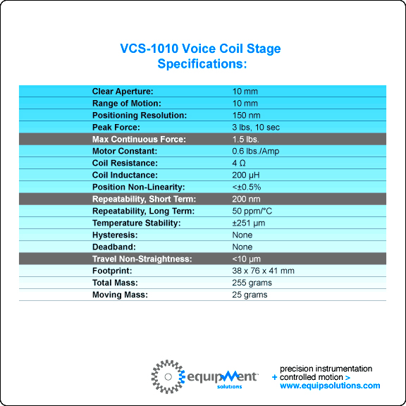 motion control - VCS10101 specifications