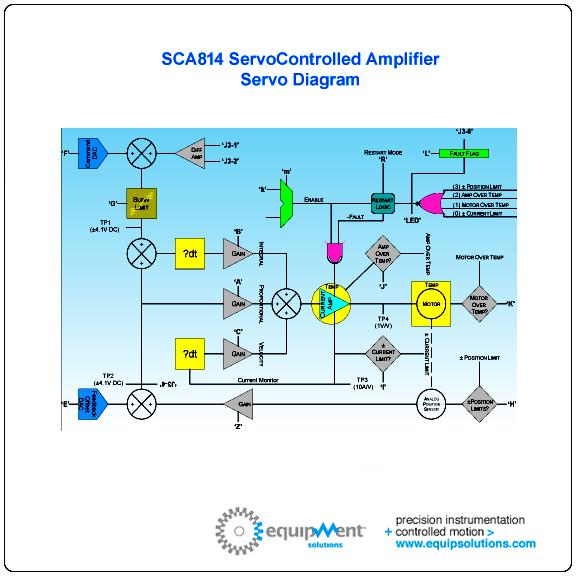 motioncontrol - controller electrical diagram