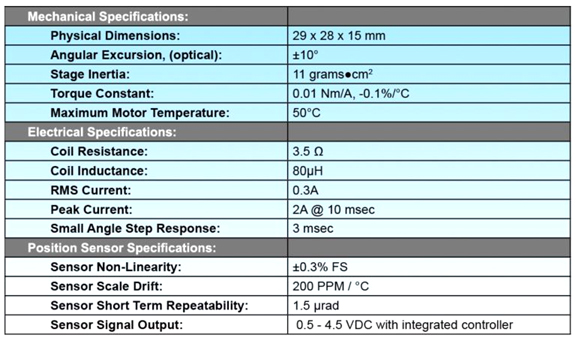 motion control - specifications table